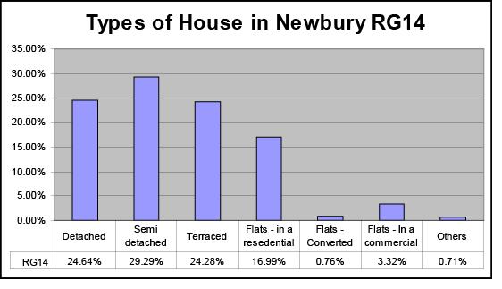 Leaflet Distribution In Berkshire